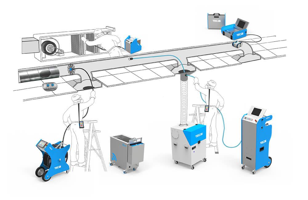 TECAI esquema de trabajo limpieza conductos climatización