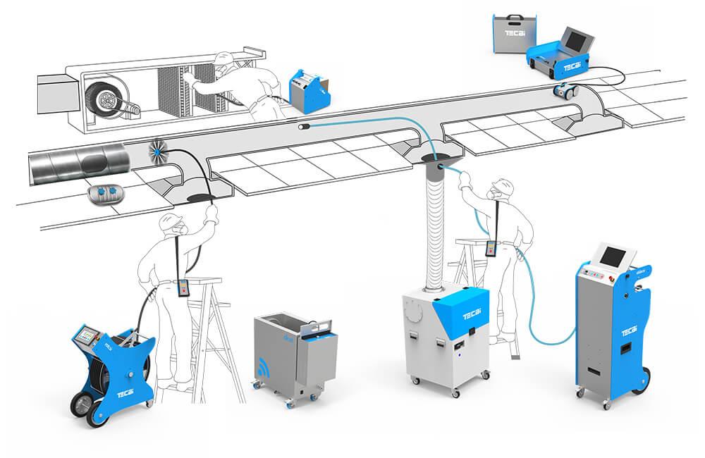 TECAI esquema equipos limpieza sistemas climatización