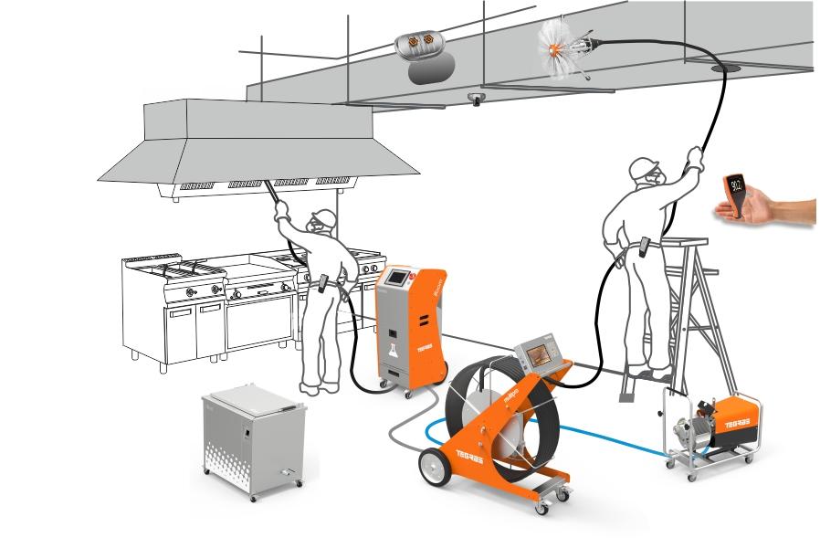 Ultrasonic Cleaning Equipment