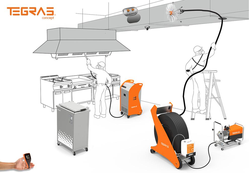 sistema de limpieza de campanas, conductos y extractor de cocinas